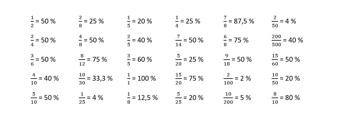 kale sommen 4 - procenten met breuk - alles over rekenen